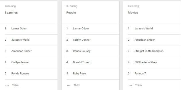 """Những từ khóa nổi bật được tìm kiếm năm 2015 ở Mỹ. Đứng đầu là """"Lamar Odom"""", một cầu thủ bóng rổ sa đọa - Ảnh chụp màn hình từ Google"""