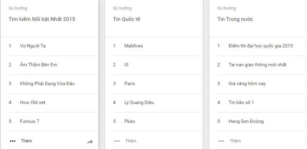Ở những sự kiện mang tính toàn cầu, hoạt động tìm kiếm ở Việt Nam vẫn đi chung với xu hướng thế giới - Ảnh chụp màn hình từ Google